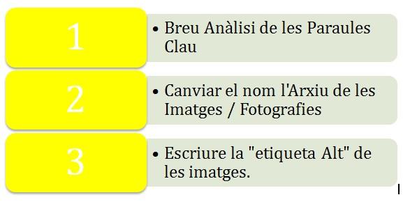 3 pases per optimizar el SEO en imatges desde WordPress